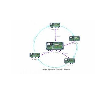 Scanning Radio Telemetry