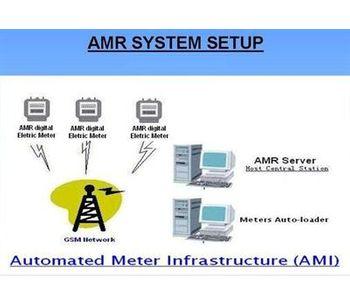 AMR GSM ENERGY METER -OEM - Model DDSD-G11-A - AMR Meter