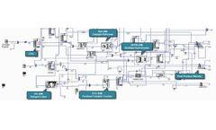 KBC - Version Petro-SIM™ - Refining & Petrochemicals