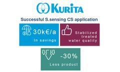 Successful S.sensing CS application