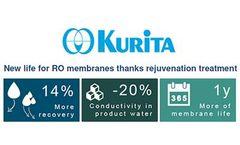 New life for RO membranes thanks to rejuvenation treatment