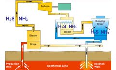 Chemical solutions for the geothermal industry