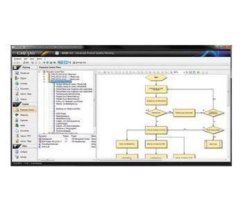 Process Management / APQP