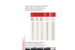 Tecnofer - Customised Spirals Brochure