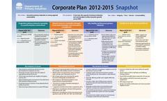 Corporate Plan Snapshot Brochure