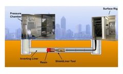 ShieldLiner - Trenchless Pipe Lining System
