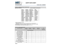 Oil Only Absorbents Material Safety Data Sheets (MSDS)