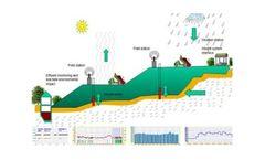 Advanced Environmental Dataservice MapGraph