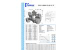 Model FB CL150 - Floating Ball Valves Brochure