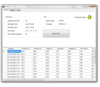 Scarlet TWILIT - Thermal Work Limit Information Technology Software