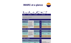 International Mining and Resources Conference (IMARC) - 2015 - Glance