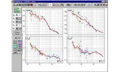 Version MT-Corrector - Curve Viewer and Editing, Spline Graph Plotter Software