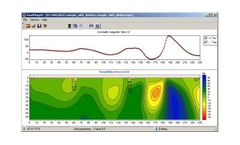 Version ZondMAG2D - 2D Gravity and Magnetic Interpretation Software