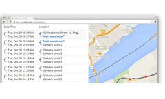 Vehicle Tracking Reports Software