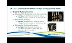 Teledyne Leeman Labs Reducing sample consumption and waste generation QuickTrace® M 7600 CVAA Mercur -  Video