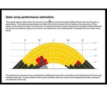 Easy-PV Solar PV Designer