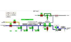 PLC, HMI & SCADA Programming Services