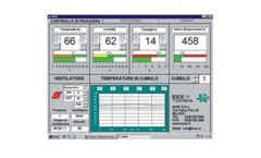 Bioe - Control System Software
