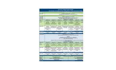 Detailed Program Agenda - Brochure