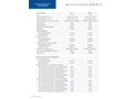 BioChemGARD e3 - US115V - Purchasing Specifications