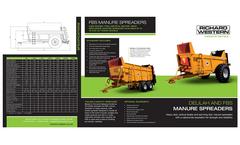 Delilah - Manure Spreader Brochure