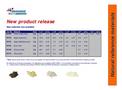 Elemental Microanalysis - Model B2162 - Algae (Spirulina) Standard 30g