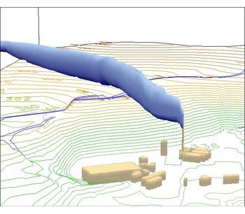 ARIA Local - Computational Fluid Dynamics Software