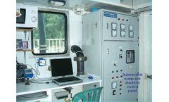 Aquifer Pump Testing