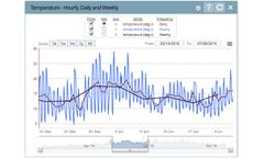 EQuIS Live - Manage Real-Time and Time-Series Data from Many Sources