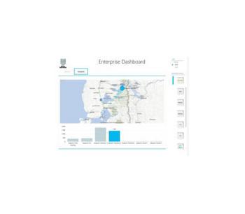 AquaShepherd - Support Software