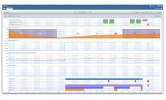 SkySpark - Automatically Analyzes Data Software