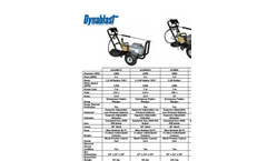 Dynablast - Model A2100E17 - Electric Cold Water Pressure Washers - Brochure