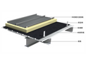 Model RST - Universal Roof System