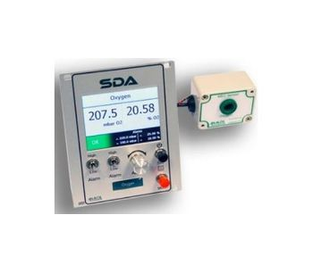 Analox - Model SDA Dual Oxygen - Saturation Control Gas Monitoring