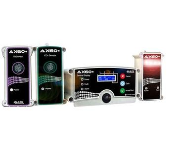 Analox - Model AX60+ - Wall-Mountable Multi-Gas Monitor