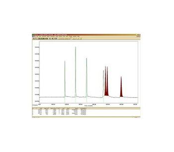 Measurement of acetaldehyde, benzene, toluene, ethylbenzene, & xylenes in CO2 applications for food & beverage industry - Food and Beverage