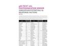 Baseline® Ionization Potential & Response Factor  Data Sheet
