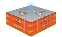 Think Thermal System