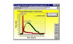 HydroCAD - Version 8.5 - Graphical Comparison Software