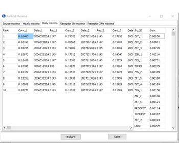 Modeling Software System-1