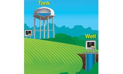 Mission - Tank and Well - Remote Control for Water Systems