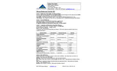 Nitrate Reductase Activity Kit - Safety Data Sheet
