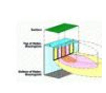 Bioscreen - Version AT - Exact Analytical Software