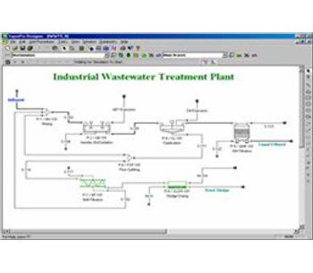 EnviroPro Designer - Environmental Process Simulation Software
