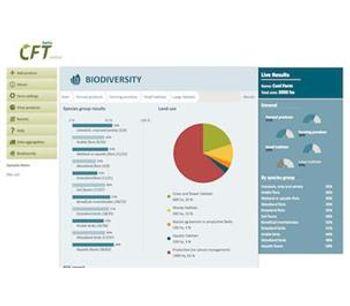 Cool Farm - Biodiversity Software