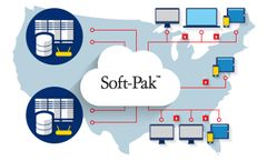 Soft-Pak - Cloud Solution Software