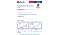 ResinTech - Model SBACR - Anion Exchange Resin Type 1 Acrylic Gel Cl Or OH Form - Datasheet