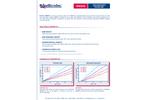 ResinTech - Model WBACR - Anion Exchange Resin Weak Base Acrylic Free Base Form - Datasheet