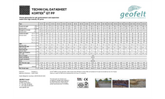 KORTEX - Model GT PP - Geotextile Wovens - Brochure