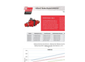 Hilliard M400SH Brake Caliper - Technical Datasheet